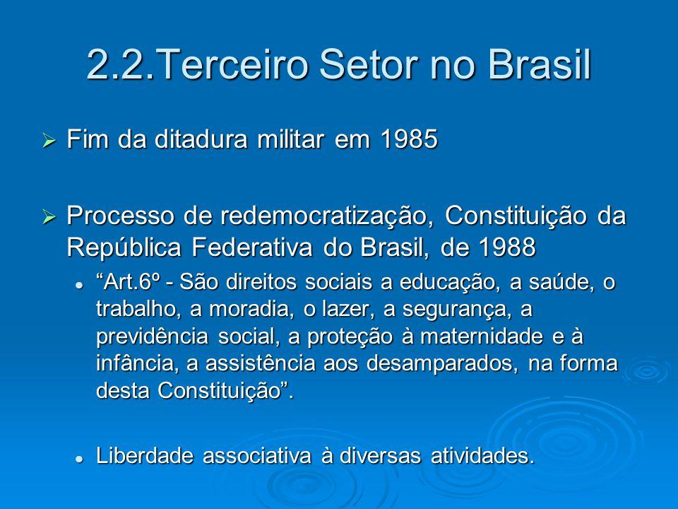 2.2.Terceiro Setor no Brasil