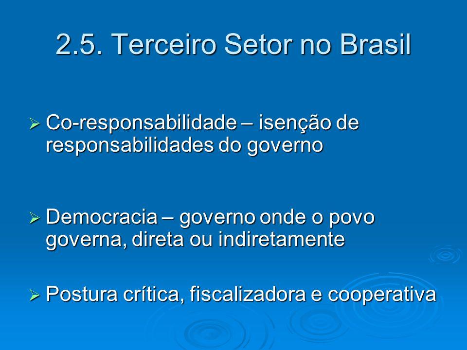 2.5. Terceiro Setor no Brasil