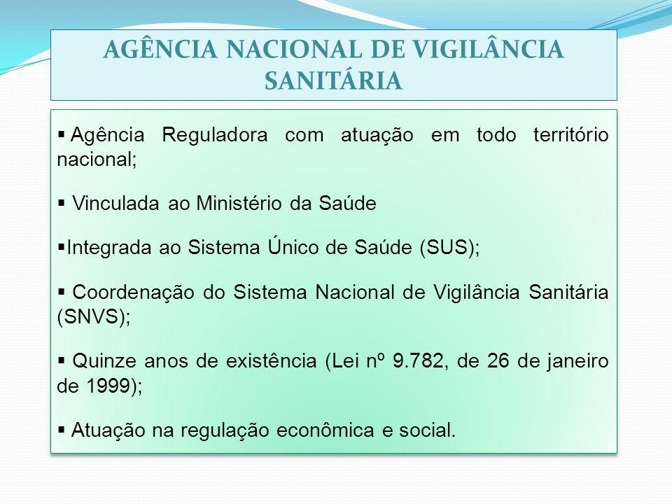 AGÊNCIA NACIONAL DE VIGILÂNCIA SANITÁRIA