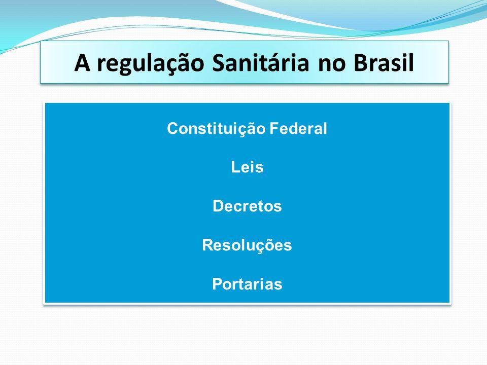A regulação Sanitária no Brasil