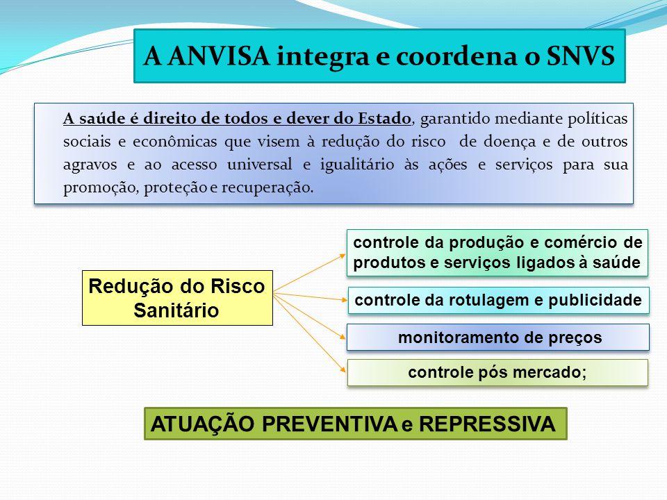 A ANVISA integra e coordena o SNVS
