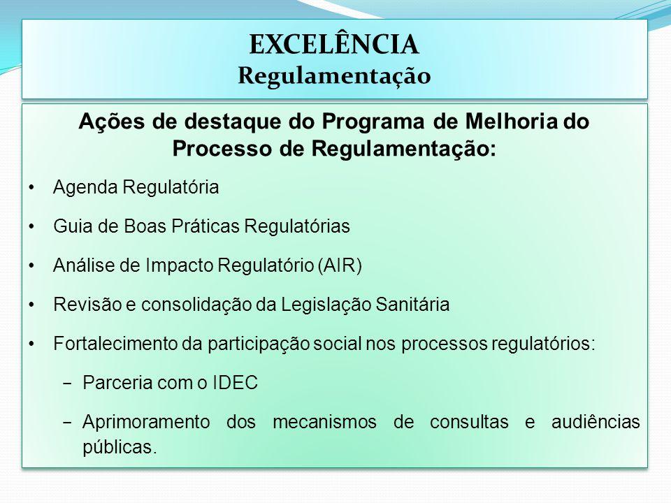 EXCELÊNCIA Regulamentação Ações de destaque do Programa de Melhoria do