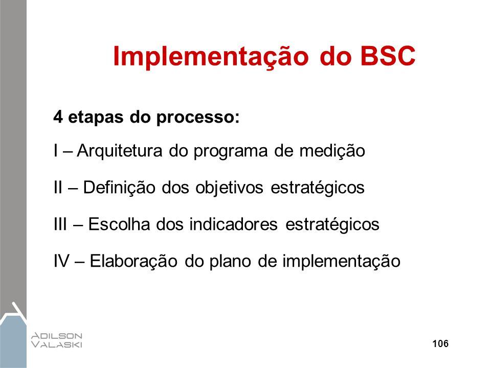 Implementação do BSC 4 etapas do processo: