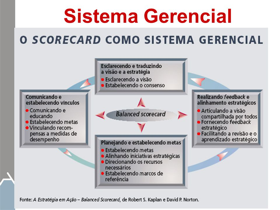 Sistema Gerencial 109 109