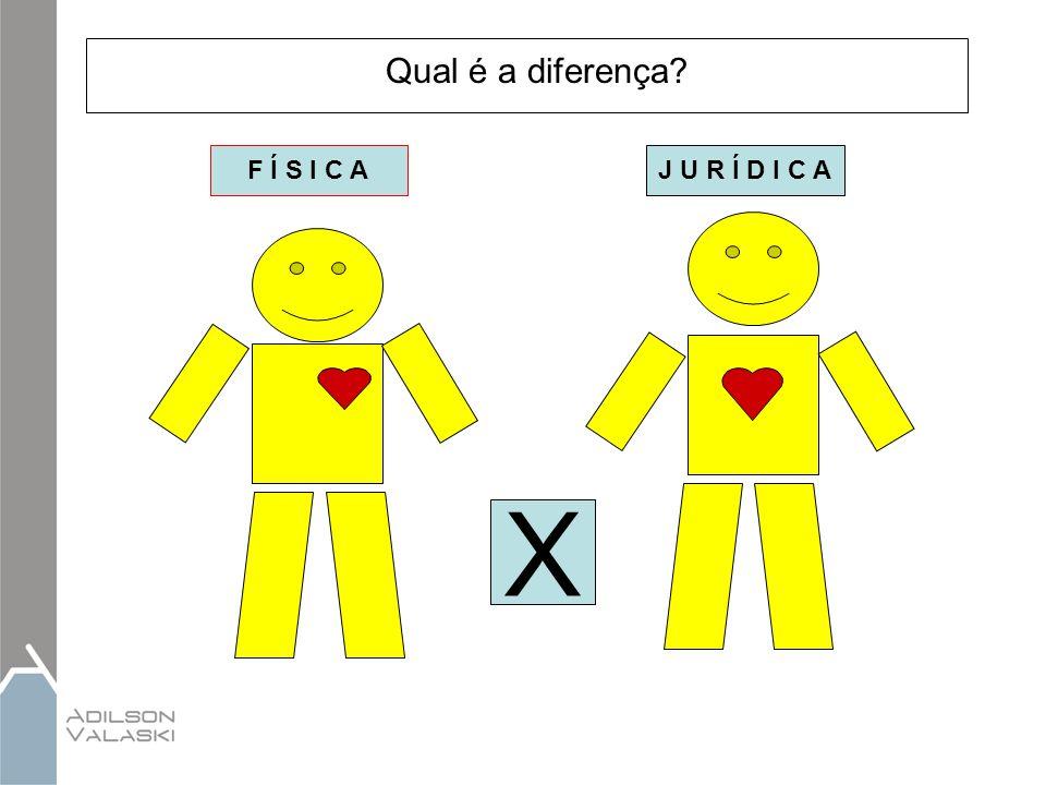 Qual é a diferença F Í S I C A J U R Í D I C A X