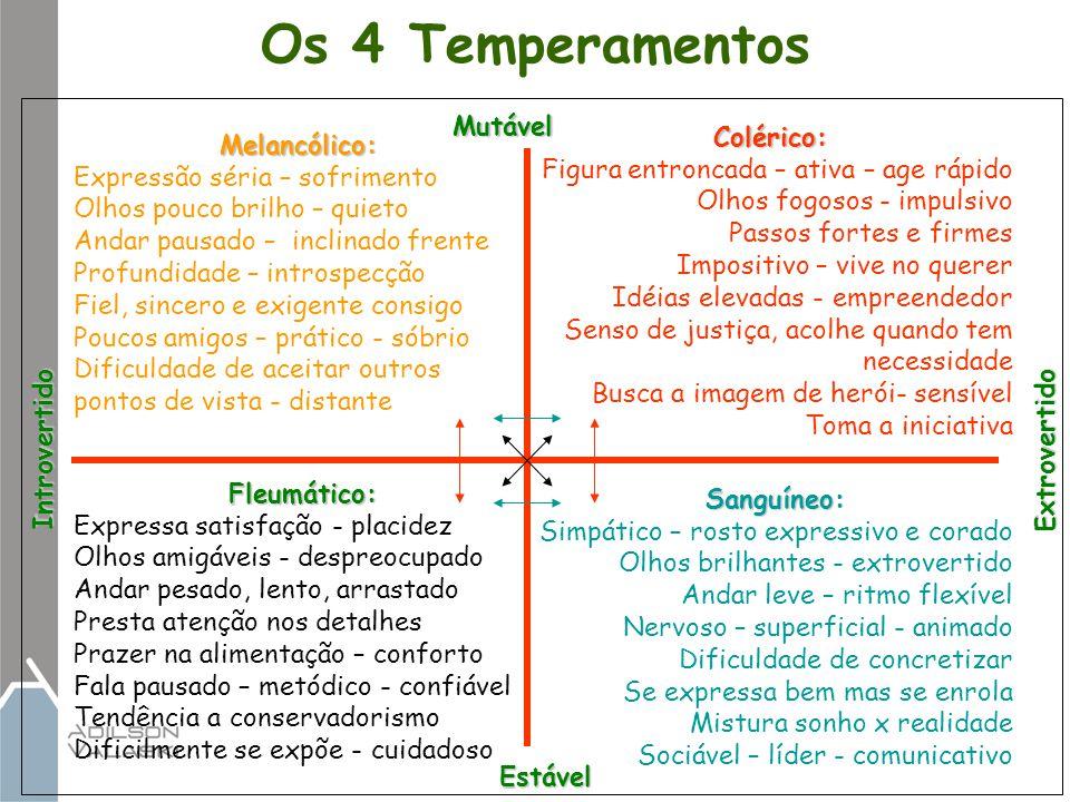 Os 4 Temperamentos Mutável Colérico: Melancólico: