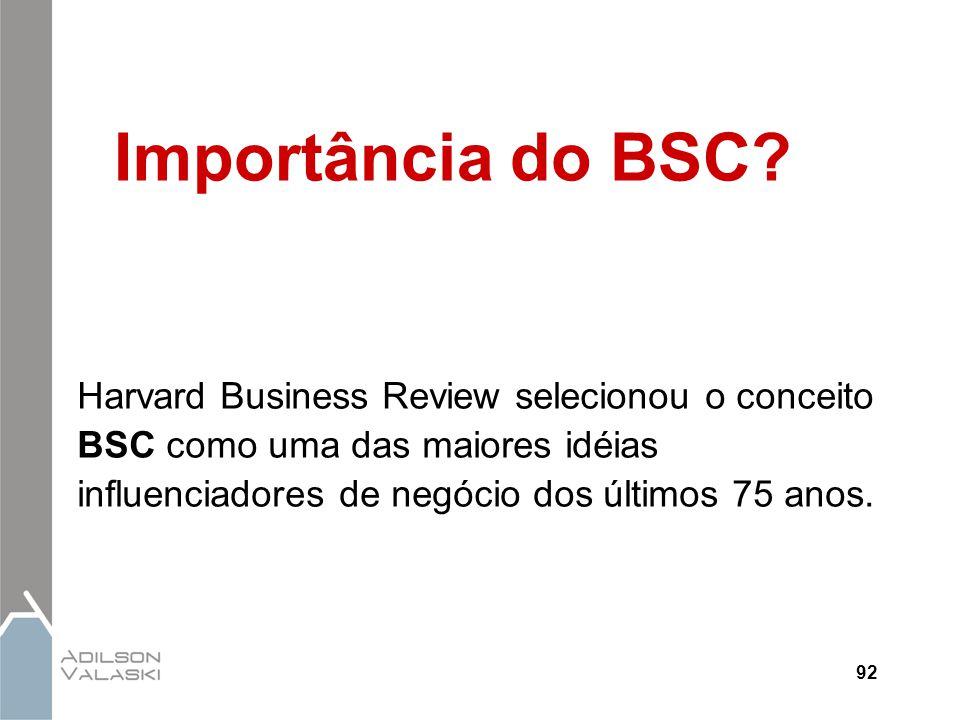 Importância do BSC Harvard Business Review selecionou o conceito BSC como uma das maiores idéias influenciadores de negócio dos últimos 75 anos.