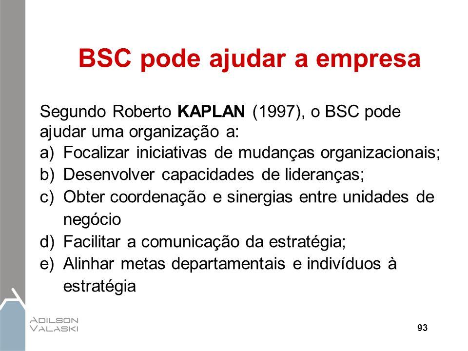 BSC pode ajudar a empresa