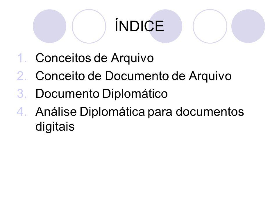 ÍNDICE Conceitos de Arquivo Conceito de Documento de Arquivo