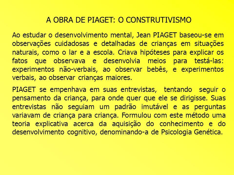A OBRA DE PIAGET: O CONSTRUTIVISMO