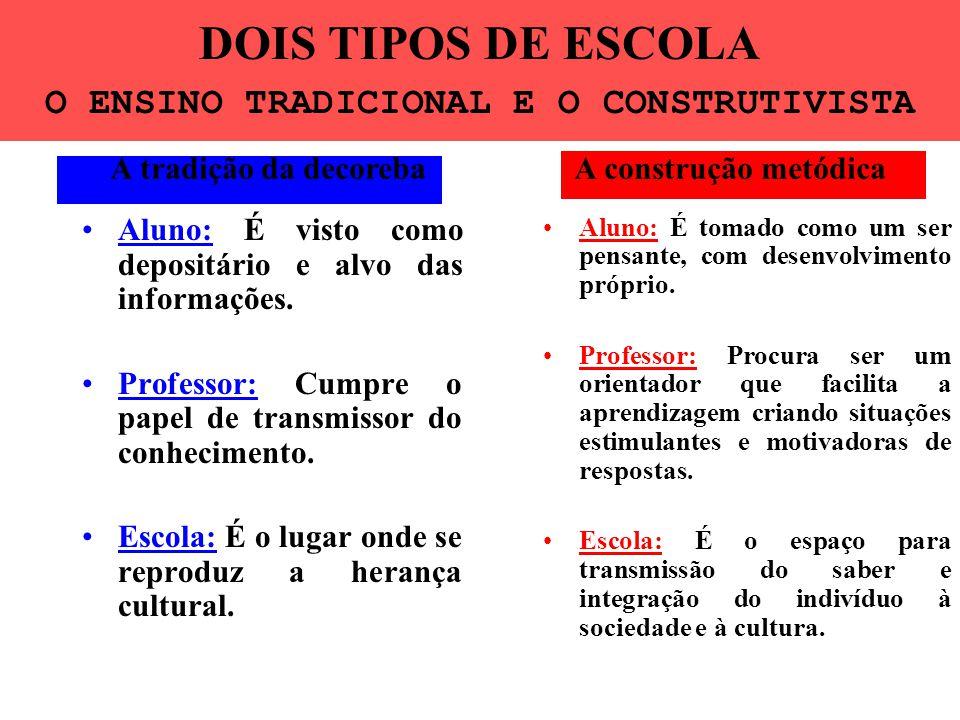 DOIS TIPOS DE ESCOLA O ENSINO TRADICIONAL E O CONSTRUTIVISTA