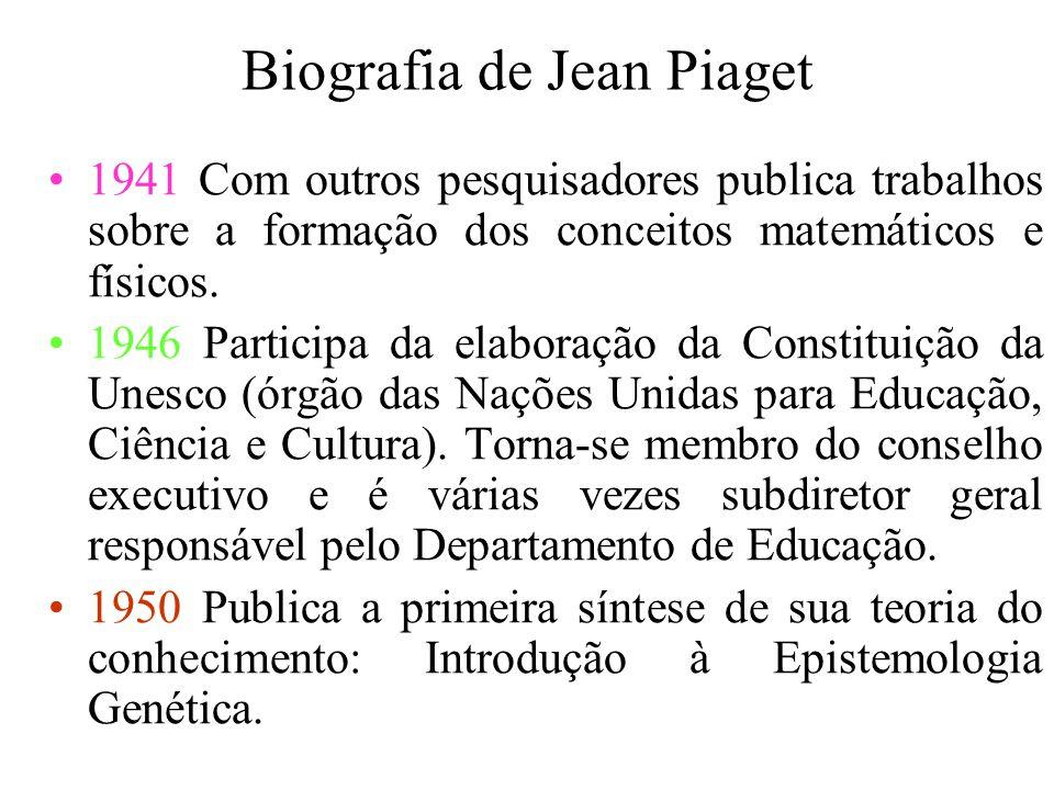 Biografia de Jean Piaget