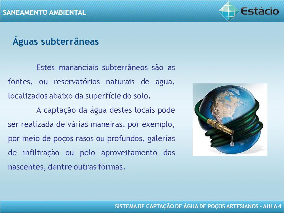 Águas subterrâneas Estes mananciais subterrâneos são as fontes, ou reservatórios naturais de água, localizados abaixo da superfície do solo.