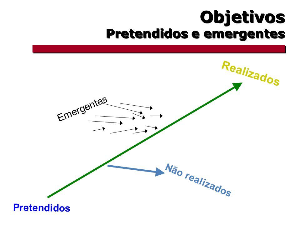Objetivos Pretendidos e emergentes