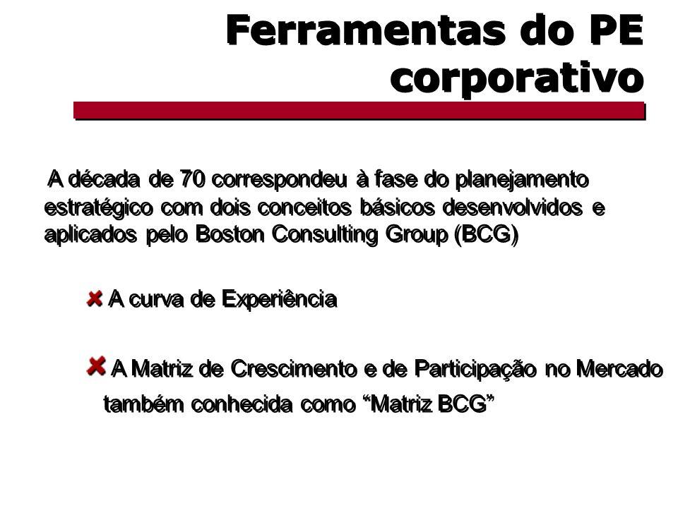 Ferramentas do PE corporativo