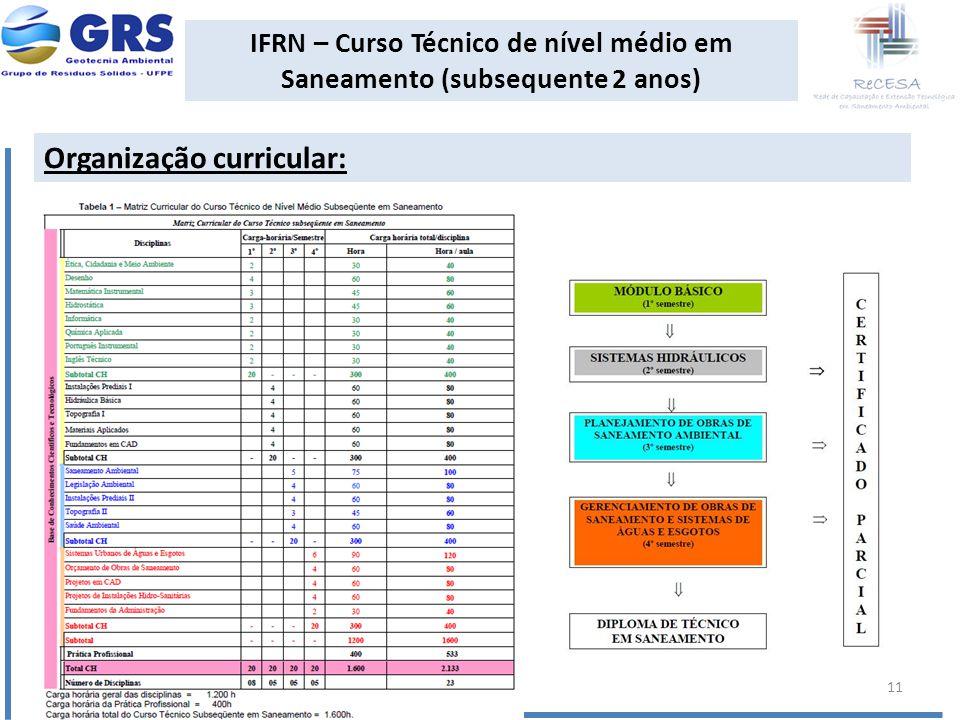 IFRN – Curso Técnico de nível médio em Saneamento (subsequente 2 anos)