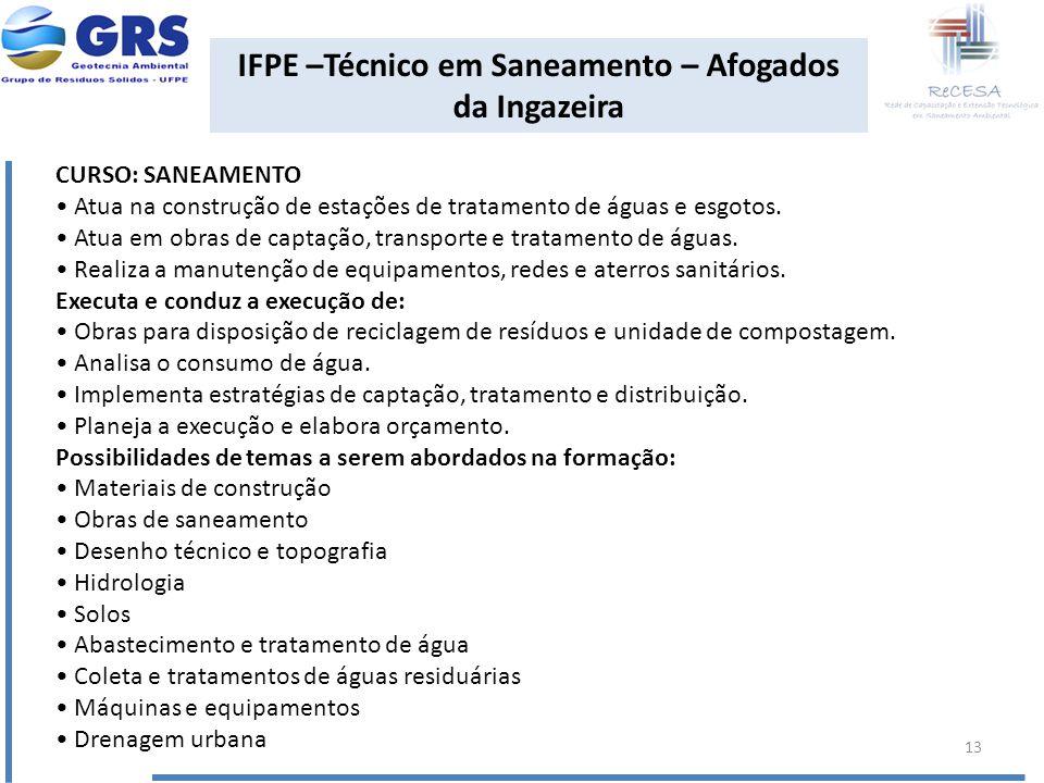 IFPE –Técnico em Saneamento – Afogados da Ingazeira
