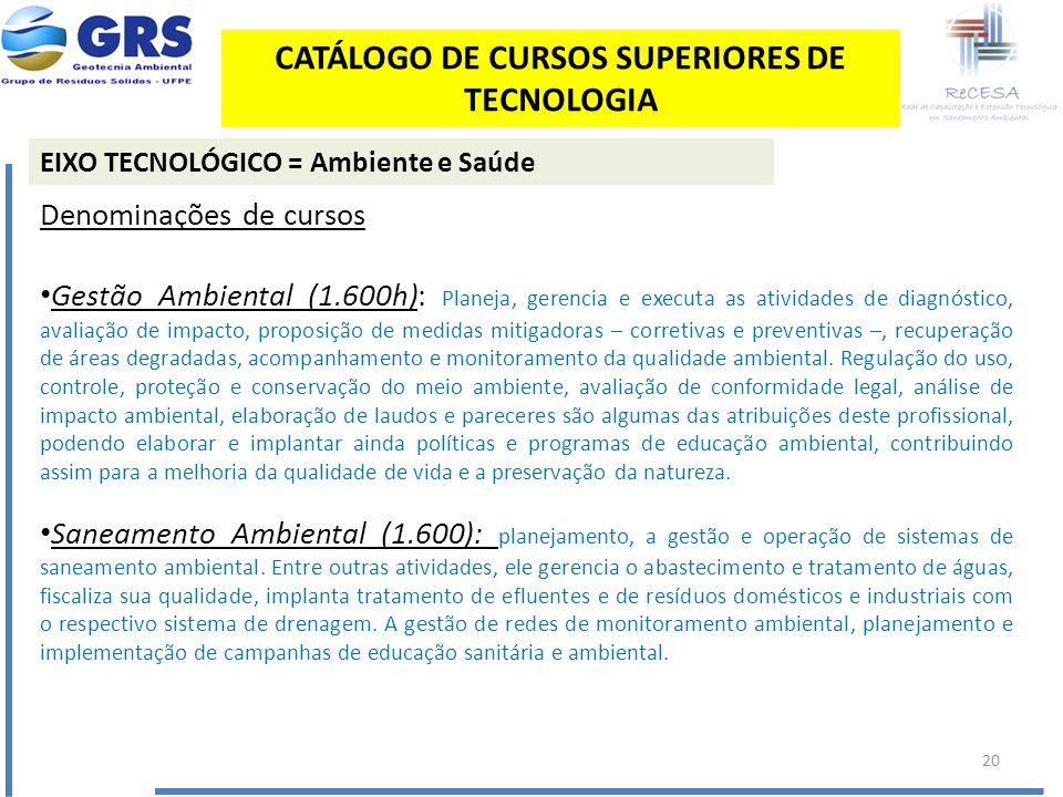 CATÁLOGO DE CURSOS SUPERIORES DE TECNOLOGIA