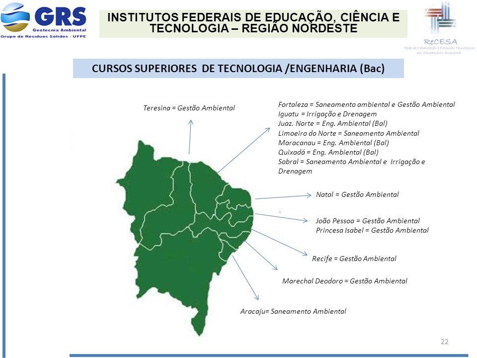CURSOS SUPERIORES DE TECNOLOGIA /ENGENHARIA (Bac)