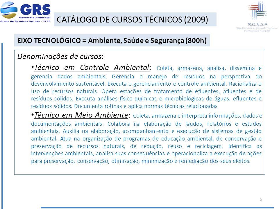 CATÁLOGO DE CURSOS TÉCNICOS (2009)