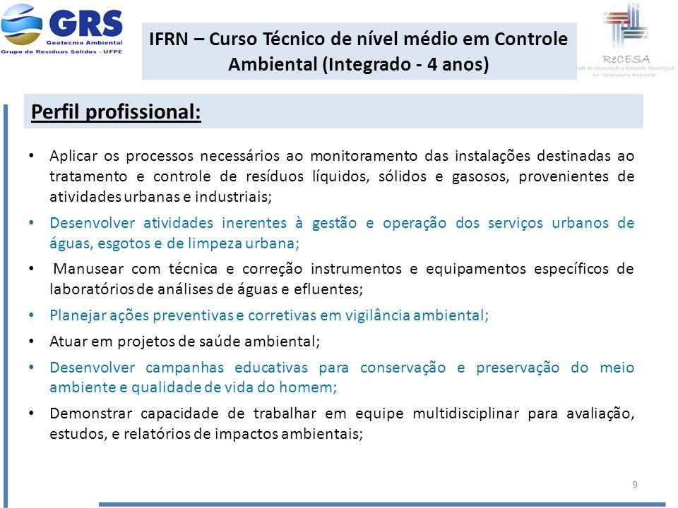 IFRN – Curso Técnico de nível médio em Controle Ambiental (Integrado - 4 anos)