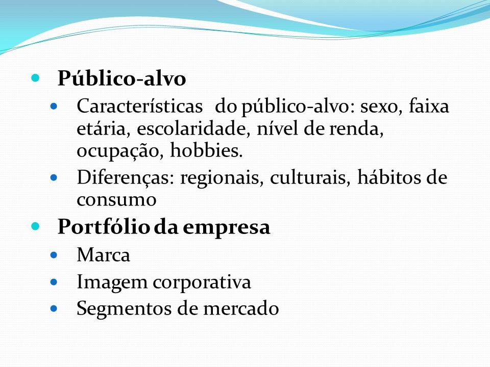 Público-alvo Portfólio da empresa