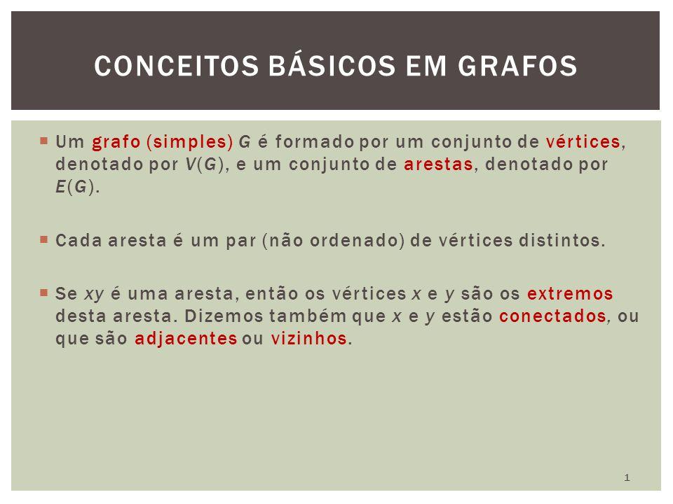 Conceitos básicos em grafos