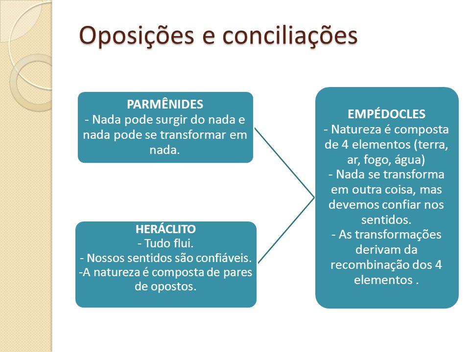 Oposições e conciliações