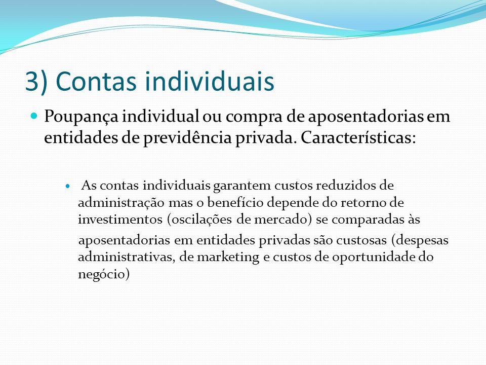3) Contas individuais Poupança individual ou compra de aposentadorias em entidades de previdência privada. Características: