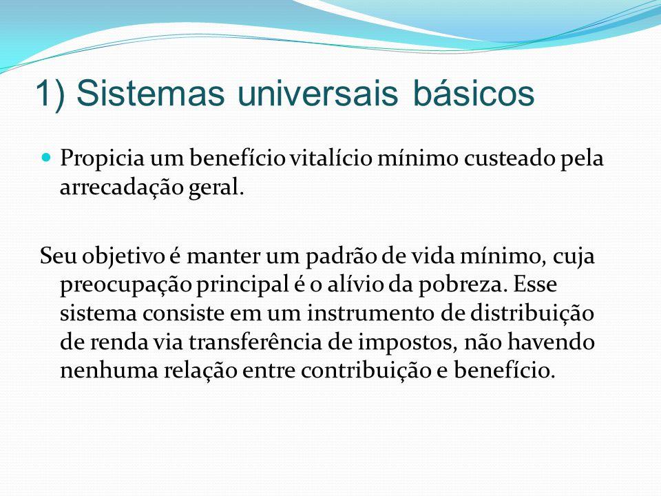 1) Sistemas universais básicos