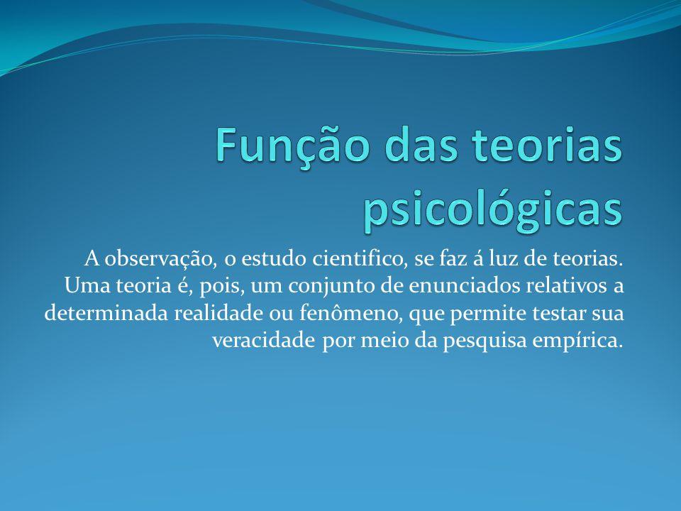 Função das teorias psicológicas