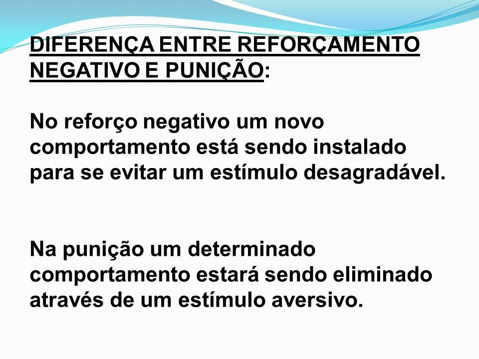 DIFERENÇA ENTRE REFORÇAMENTO NEGATIVO E PUNIÇÃO: