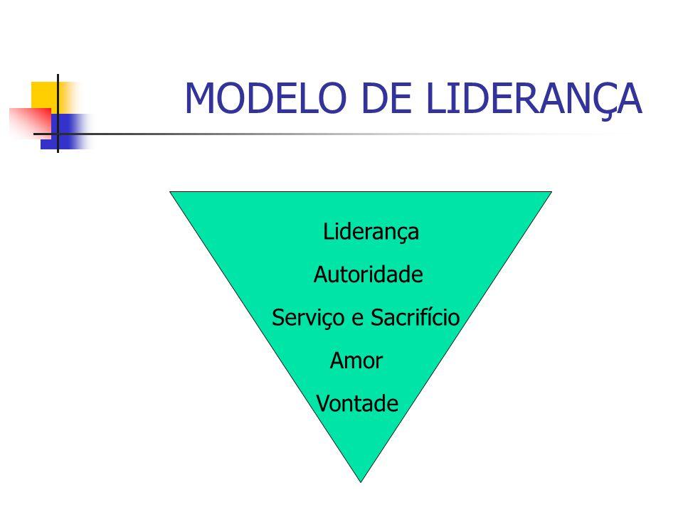 MODELO DE LIDERANÇA Liderança Autoridade Serviço e Sacrifício Amor