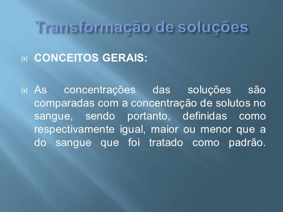 Transformação de soluções
