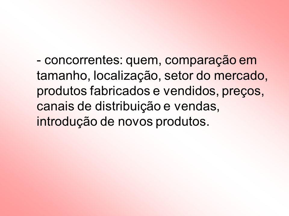 - concorrentes: quem, comparação em tamanho, localização, setor do mercado, produtos fabricados e vendidos, preços, canais de distribuição e vendas, introdução de novos produtos.