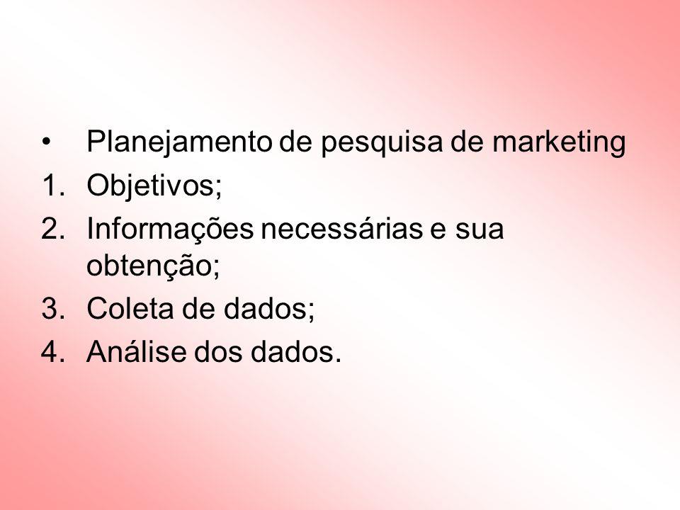 Planejamento de pesquisa de marketing