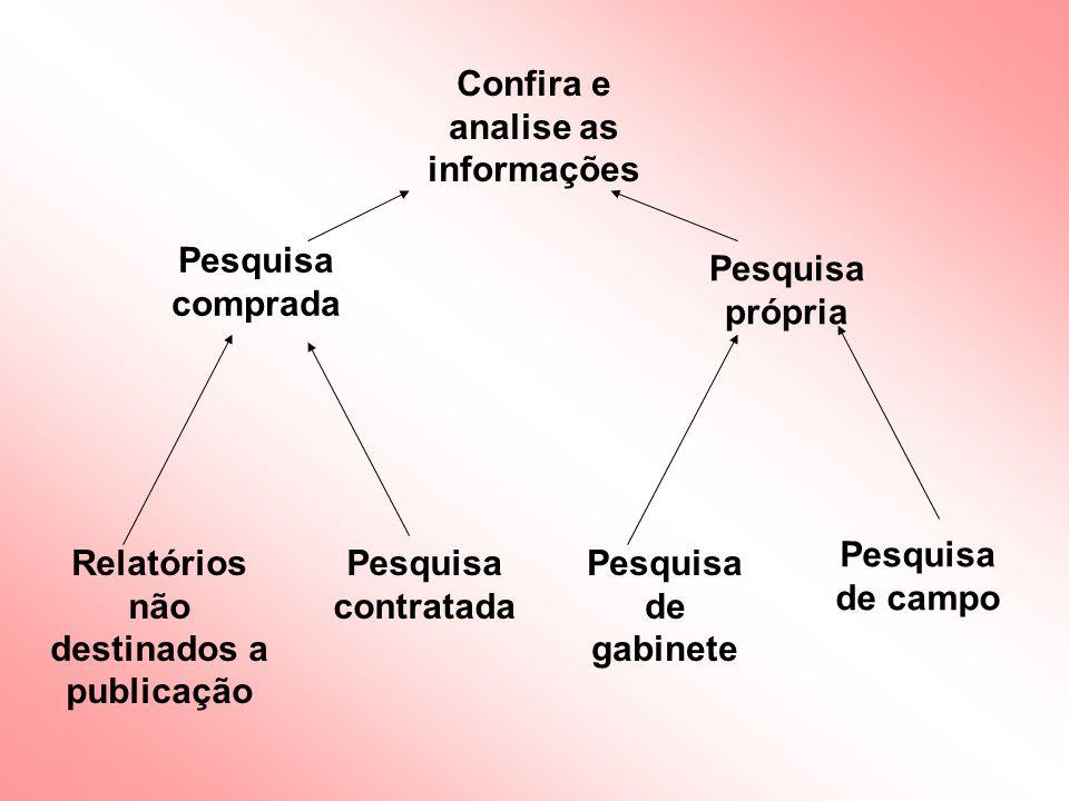 Confira e analise as informações