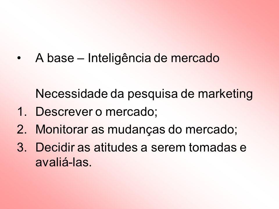 A base – Inteligência de mercado