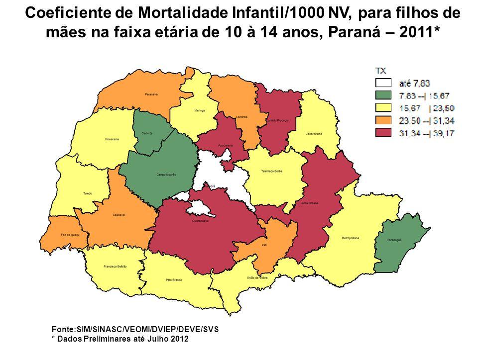 Coeficiente de Mortalidade Infantil/1000 NV, para filhos de mães na faixa etária de 10 à 14 anos, Paraná – 2011*
