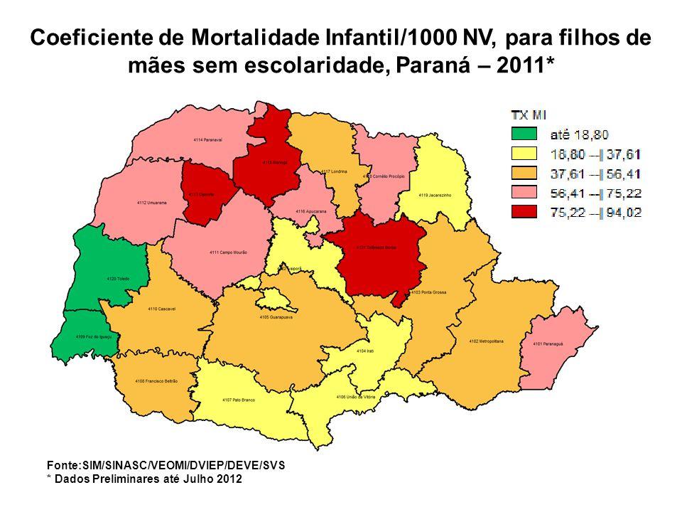 Coeficiente de Mortalidade Infantil/1000 NV, para filhos de mães sem escolaridade, Paraná – 2011*
