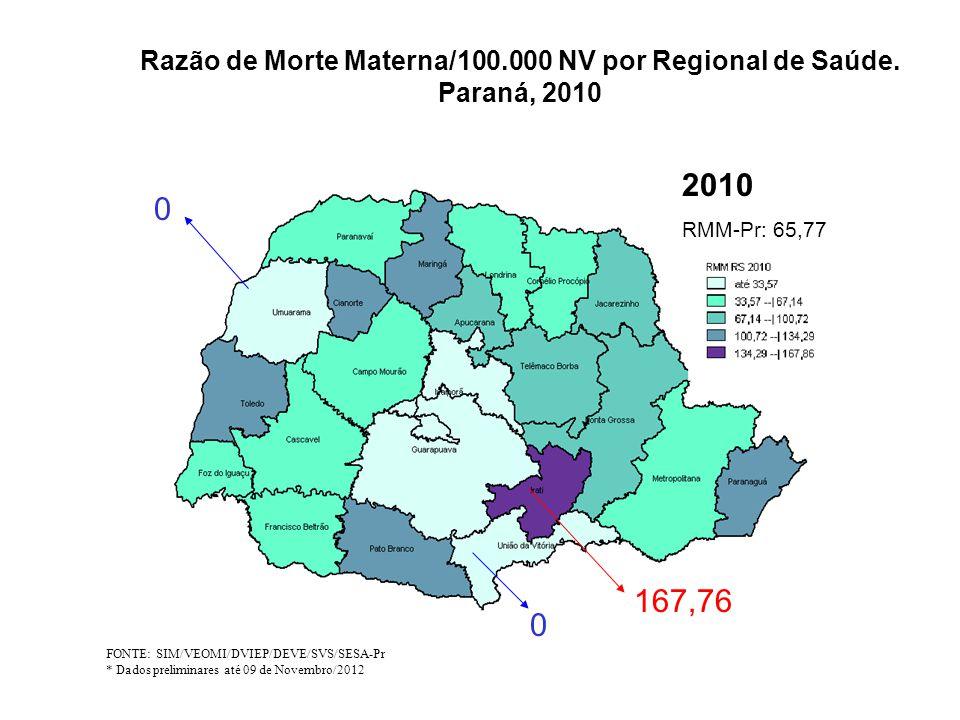 Razão de Morte Materna/100.000 NV por Regional de Saúde. Paraná, 2010