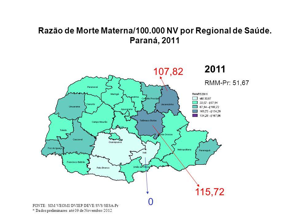 Razão de Morte Materna/100.000 NV por Regional de Saúde. Paraná, 2011