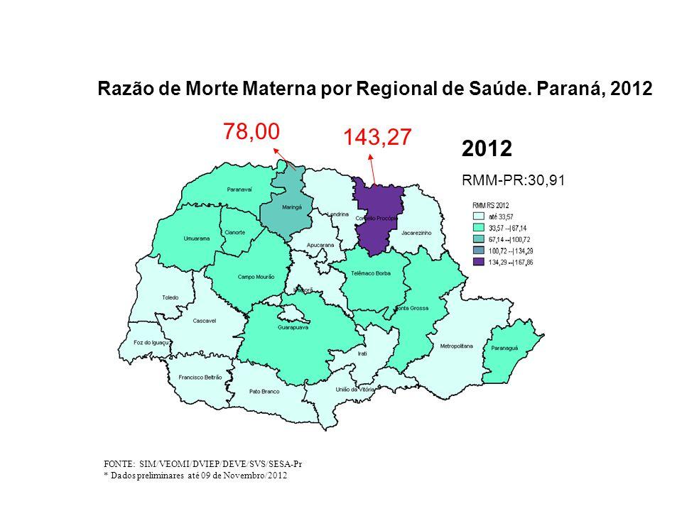 Razão de Morte Materna por Regional de Saúde. Paraná, 2012