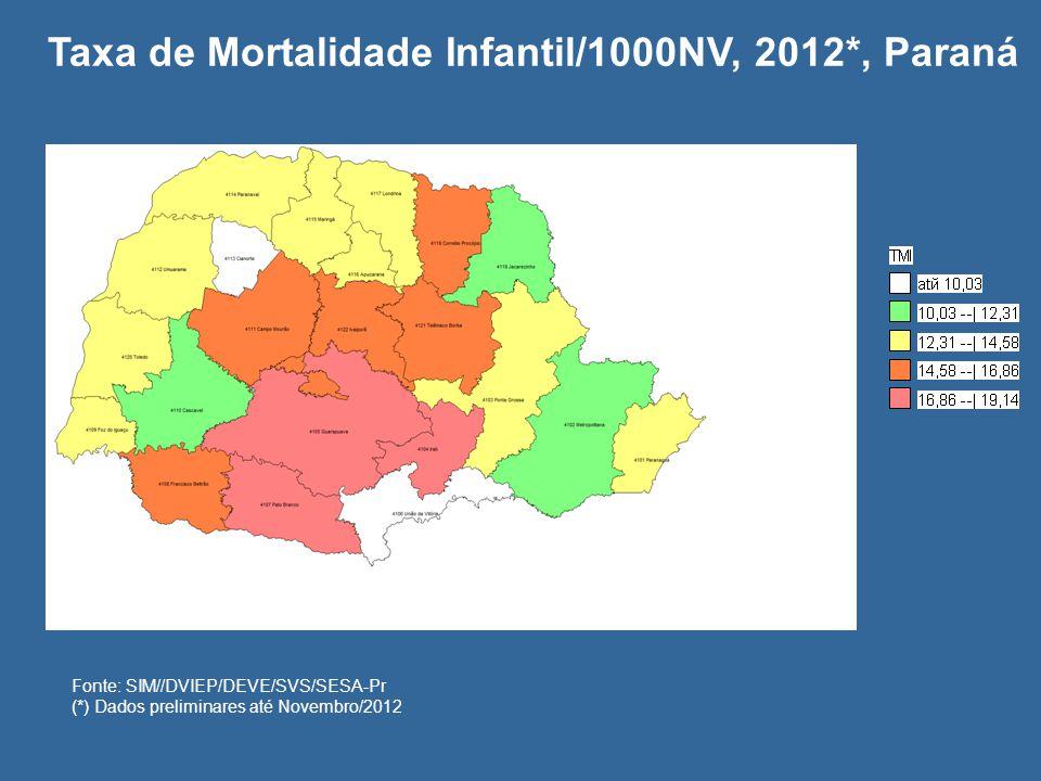 Taxa de Mortalidade Infantil/1000NV, 2012*, Paraná