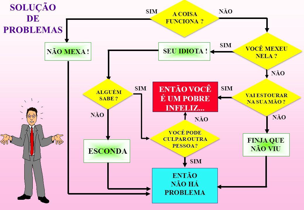 SOLUÇÃO DE PROBLEMAS ENTÃO VOCÊ É UM POBRE INFELIZ... ESCONDA