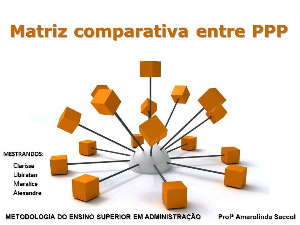 Matriz comparativa entre PPP