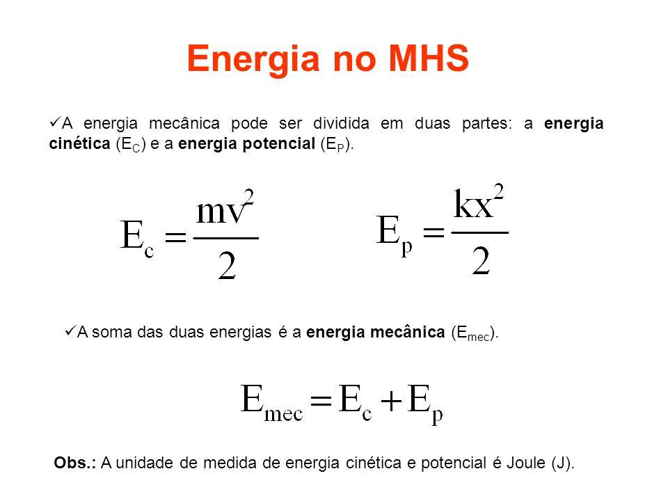 Energia no MHS A energia mecânica pode ser dividida em duas partes: a energia cinética (EC) e a energia potencial (EP).