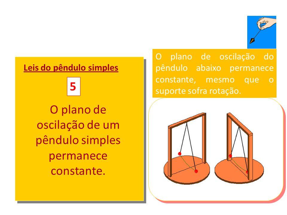 O plano de oscilação de um pêndulo simples permanece constante.
