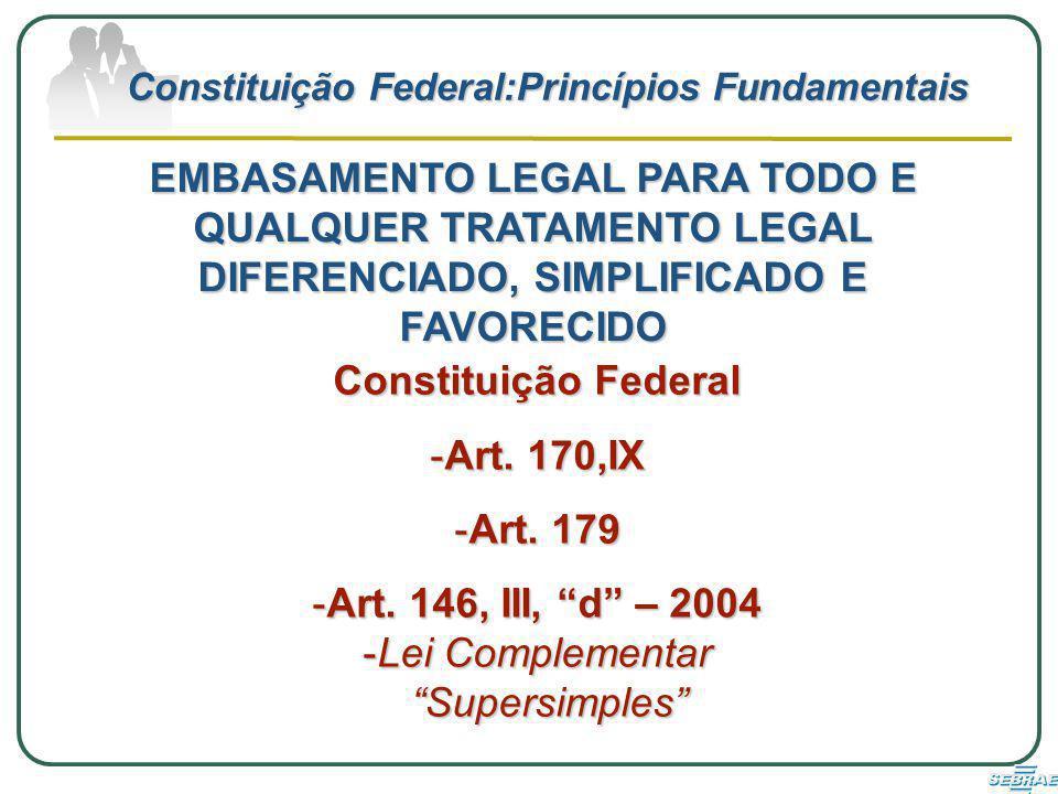 Constituição Federal:Princípios Fundamentais