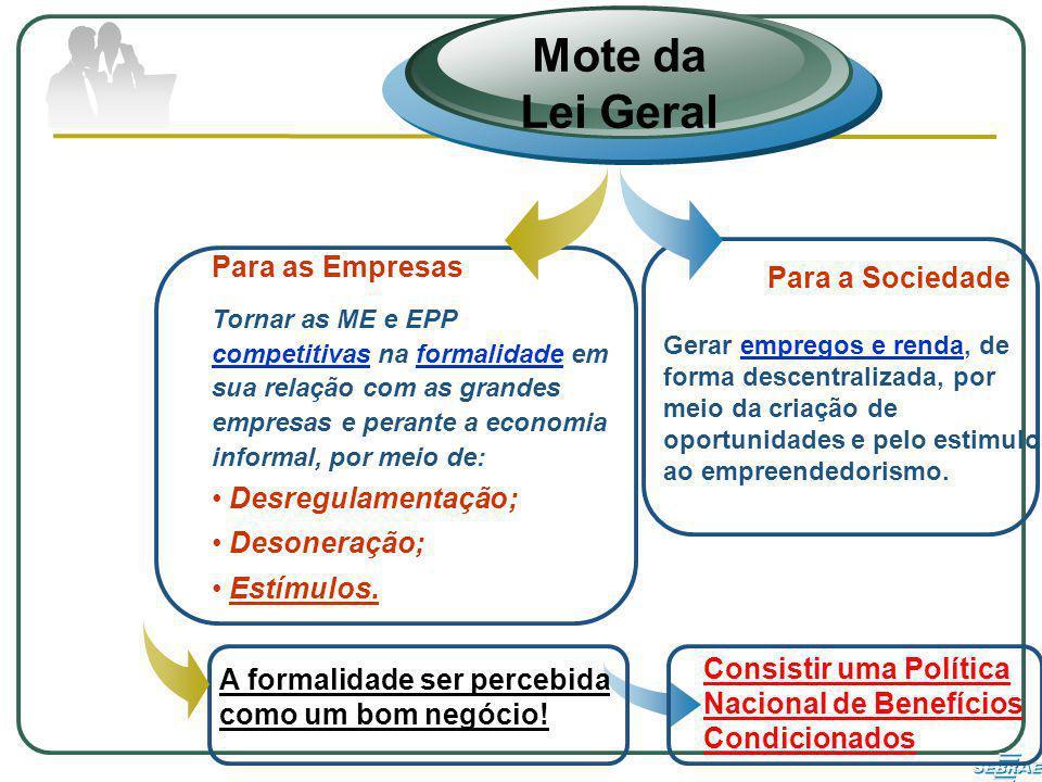 Mote da Lei Geral Para as Empresas Para a Sociedade Desregulamentação;